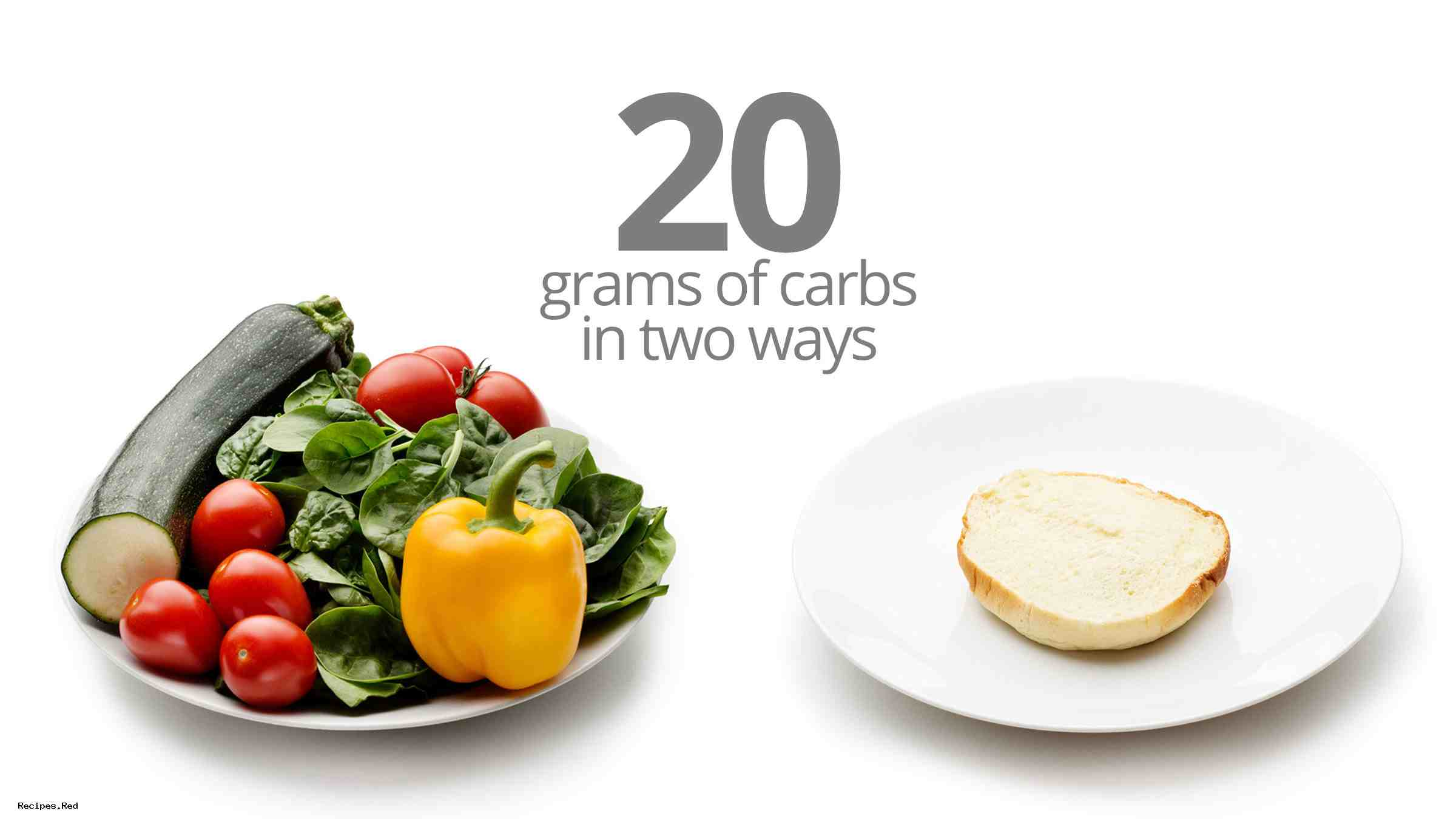 20 and 50 grams of carbs – how much food is that?